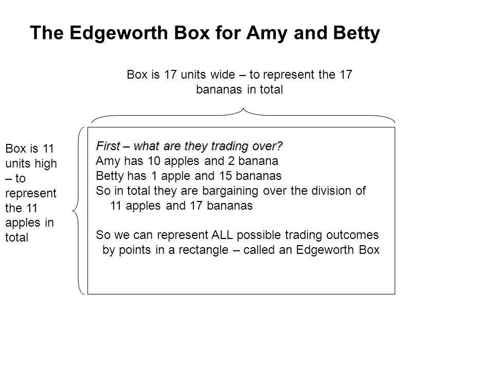 The Edgeworth Box for Amy and Betty Box is 17 units wide – to represent the 17 bananas in total Box is 11 units high – to represent the 11 apples in t