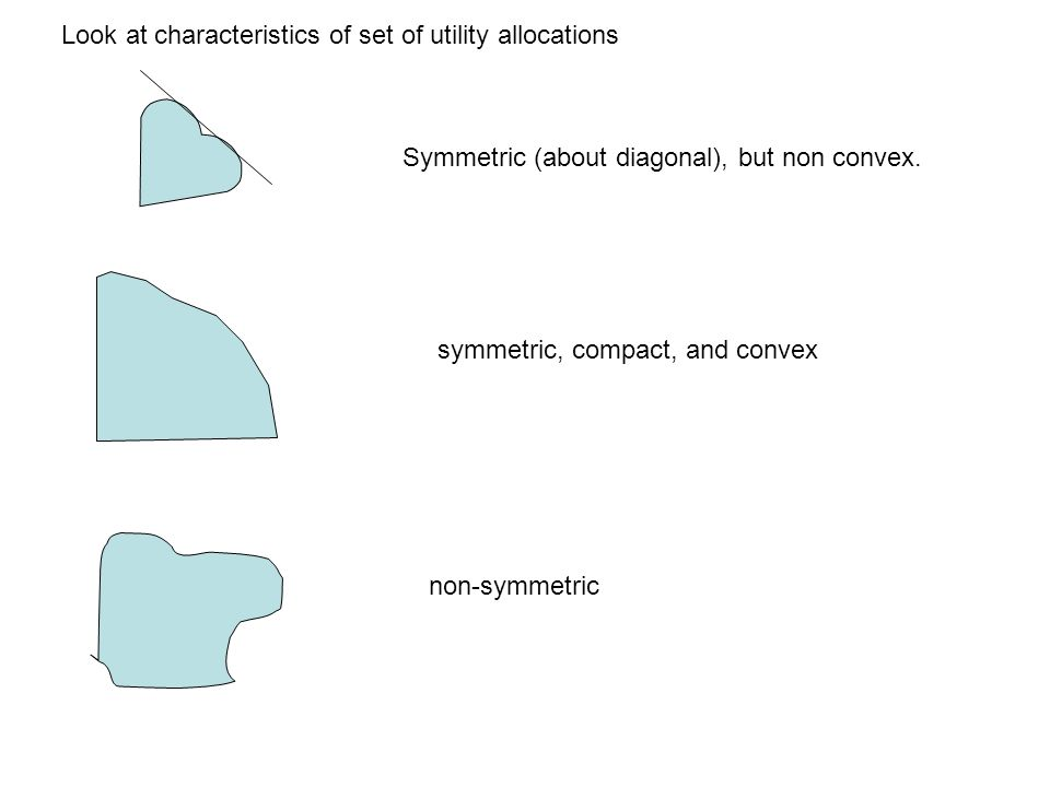 Symmetric (about diagonal), but non convex. symmetric, compact, and convex non-symmetric Look at characteristics of set of utility allocations