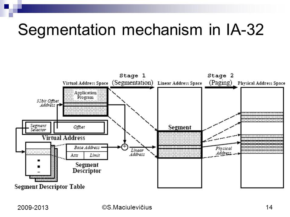 ©S.Maciulevičius14 2009-2013 Segmentation mechanism in IA-32