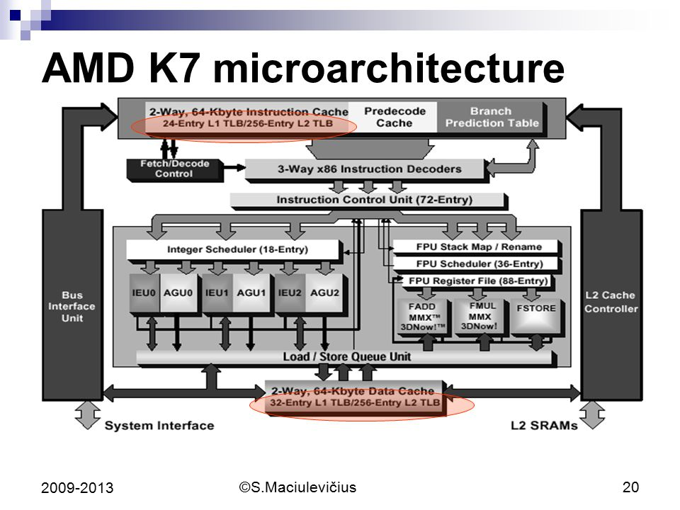 ©S.Maciulevičius20 2009-2013 AMD K7 microarchitecture