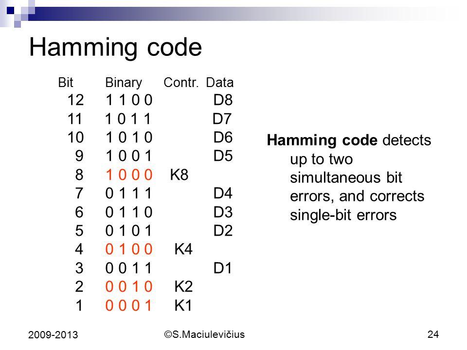 ©S.Maciulevičius24 2009-2013 Hamming code Bit Binary Contr. Data 12 1 1 0 0 D8 11 1 0 1 1 D7 10 1 0 1 0 D6 9 1 0 0 1 D5 8 1 0 0 0 K8 7 0 1 1 1 D4 6 0