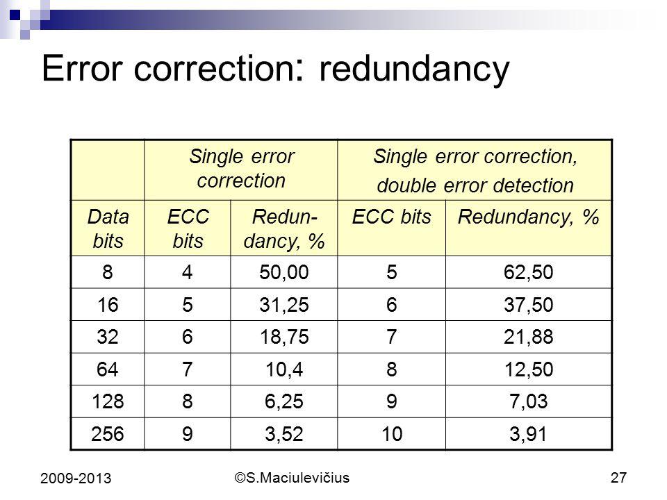 ©S.Maciulevičius27 2009-2013 Error correction : redundancy Single error correction Single error correction, double error detection Data bits ECC bits