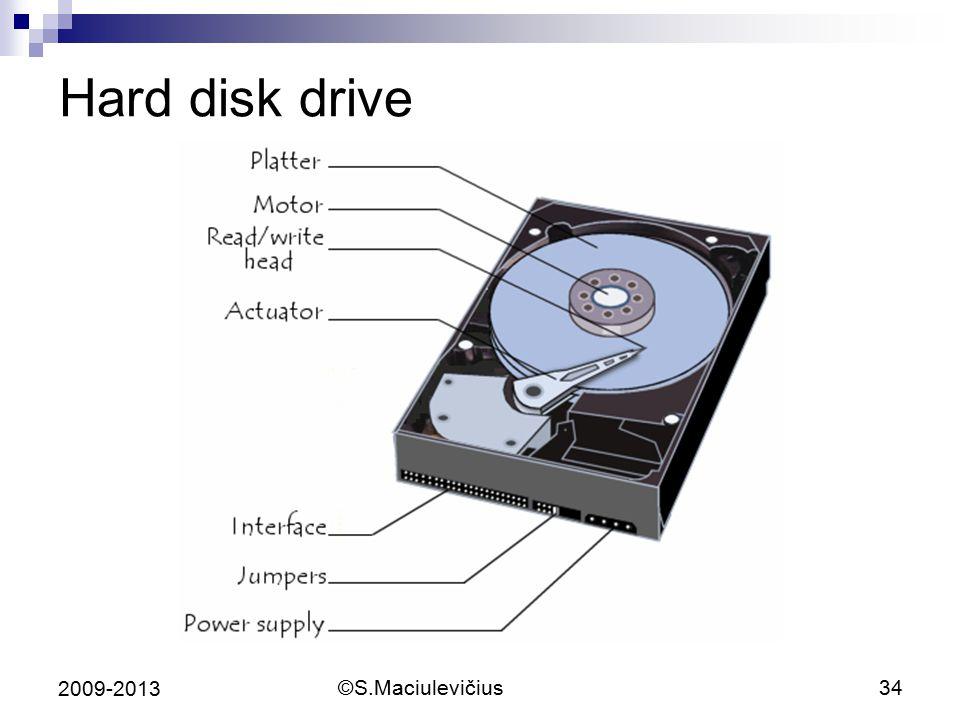©S.Maciulevičius34 2009-2013 Hard disk drive
