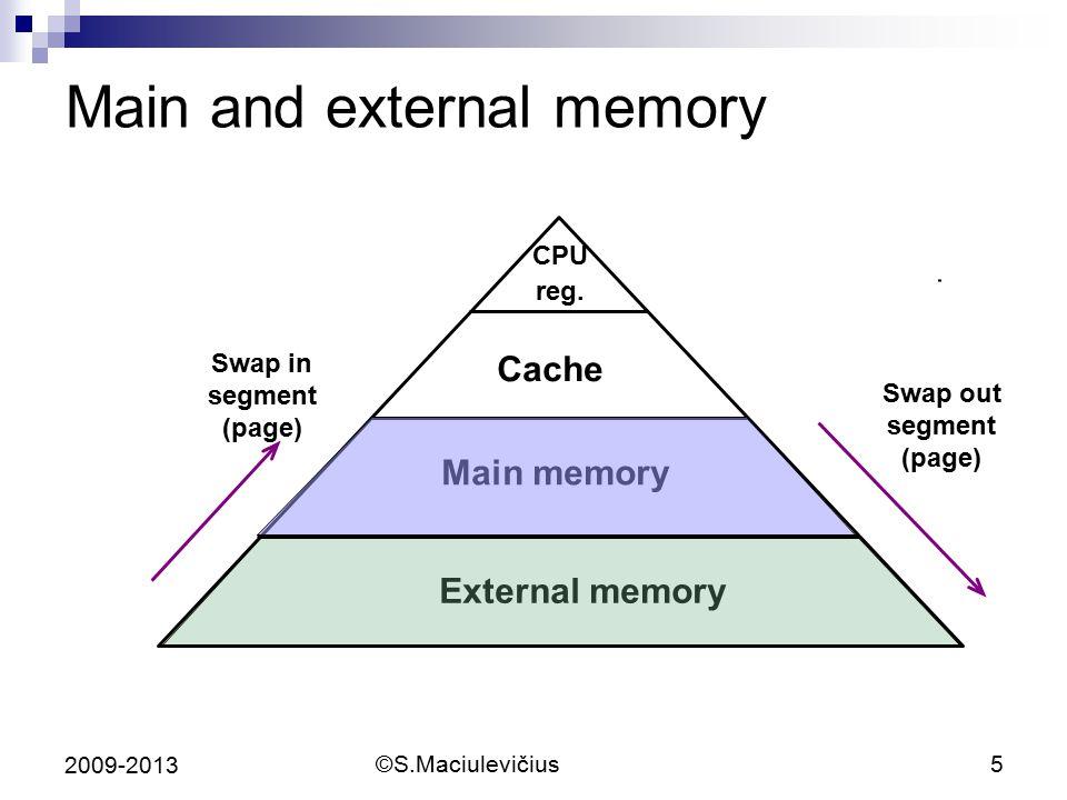 ©S.Maciulevičius5 2009-2013 Main and external memory CPU reg. Swap in segment (page) Cache Main memory External memory Swap out segment (page)