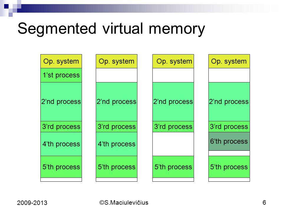 ©S.Maciulevičius6 2009-2013 Segmented virtual memory Op. system 1'st process 2'nd process 3'rd process 4'th process 5'th process Op. system 2'nd proce