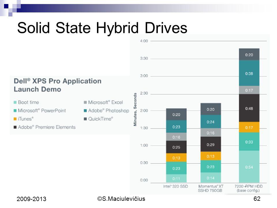 ©S.Maciulevičius62 2009-2013 Solid State Hybrid Drives