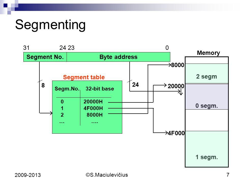 ©S.Maciulevičius7 2009-2013 Segmenting Segment No.Byte address 31 24 23 0 Segm.No. 32-bit base 0 20000H 1 4F000H 2 8000H … …. Memory 2 segm 0 segm. 1
