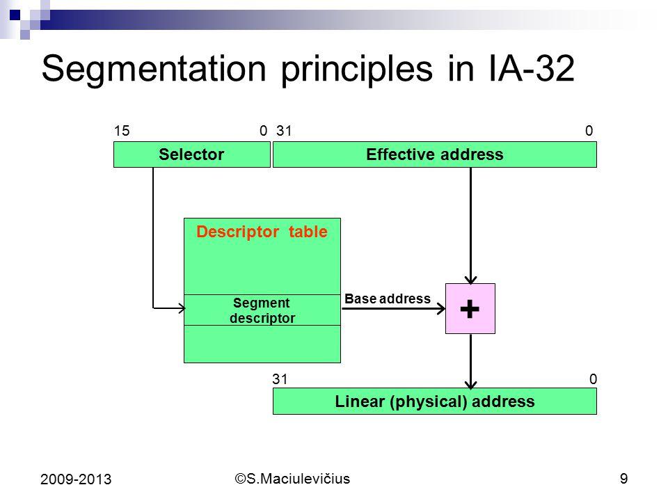 ©S.Maciulevičius9 2009-2013 Segmentation principles in IA-32 SelectorEffective address 15 0 31 0 Descriptor table Segment descriptor + Base address Li