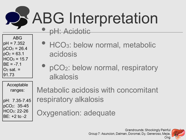 Grandrounds: Shockingly Painful Group 7: Asuncion, Dalman, Doromal, Dy, Generoso, Mejia, Ong ABG Interpretation pH: Acidotic HCO 3 : below normal, metabolic acidosis pCO 2 : below normal, respiratory alkalosis ABG pH = 7.352 pCO 2 = 26.4 pO 2 = 63.1 HCO 3 = 15.7 BE = -7.1 O 2 sat.