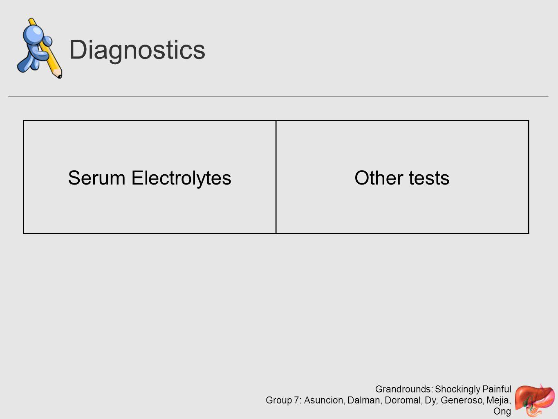 Grandrounds: Shockingly Painful Group 7: Asuncion, Dalman, Doromal, Dy, Generoso, Mejia, Ong Diagnostics Serum ElectrolytesOther tests