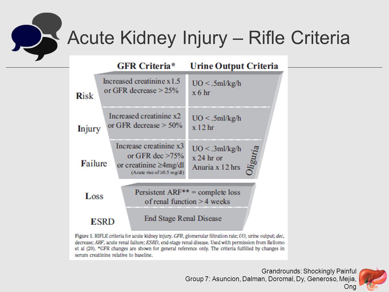 Grandrounds: Shockingly Painful Group 7: Asuncion, Dalman, Doromal, Dy, Generoso, Mejia, Ong Acute Kidney Injury – Rifle Criteria