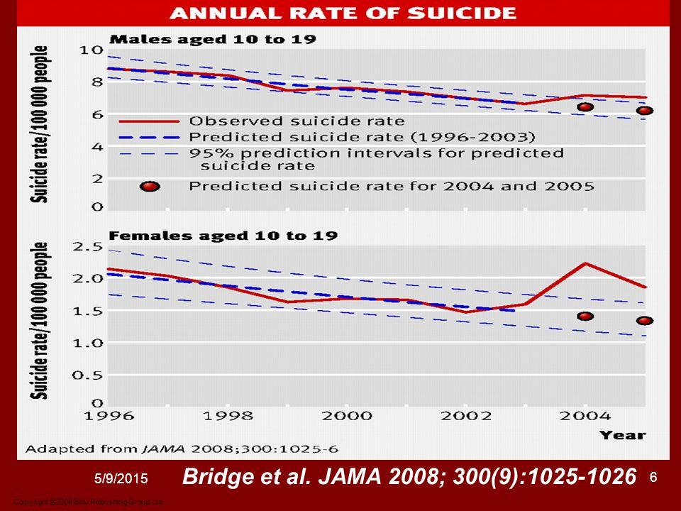 5/9/2015 7 Bridge et al.JAMA 2008; 300(9):1025-1026 Annual Rate of Suicide U.S.