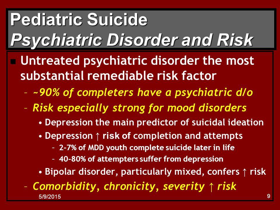5/9/2015 10 Pediatric Suicide Depression and Suicide Risk Odds Ratio Suicide completion Brent et al., 19997.5 - 12.9 Shaffer et al., 199616 - 20 Suicide attempt Andrews et al., 199212.0 - 14.7 Beautrais et al., 199627.3