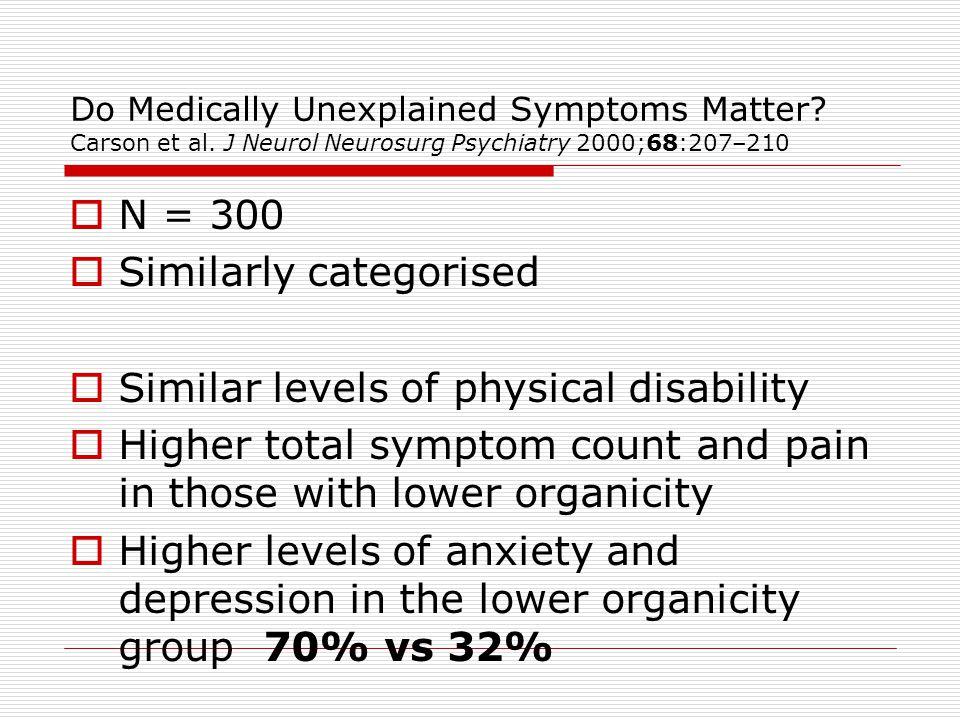 Do Medically Unexplained Symptoms Matter. Carson et al.