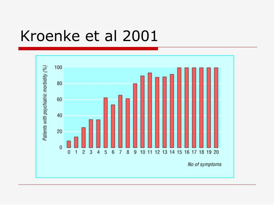 Kroenke et al 2001