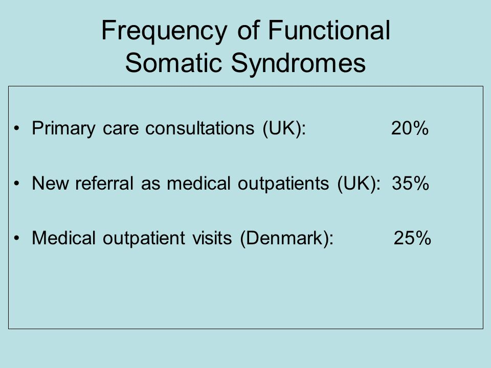 Frequency of Functional Somatic Syndromes Primary care consultations (UK): 20% New referral as medical outpatients (UK): 35% Medical outpatient visits (Denmark): 25%
