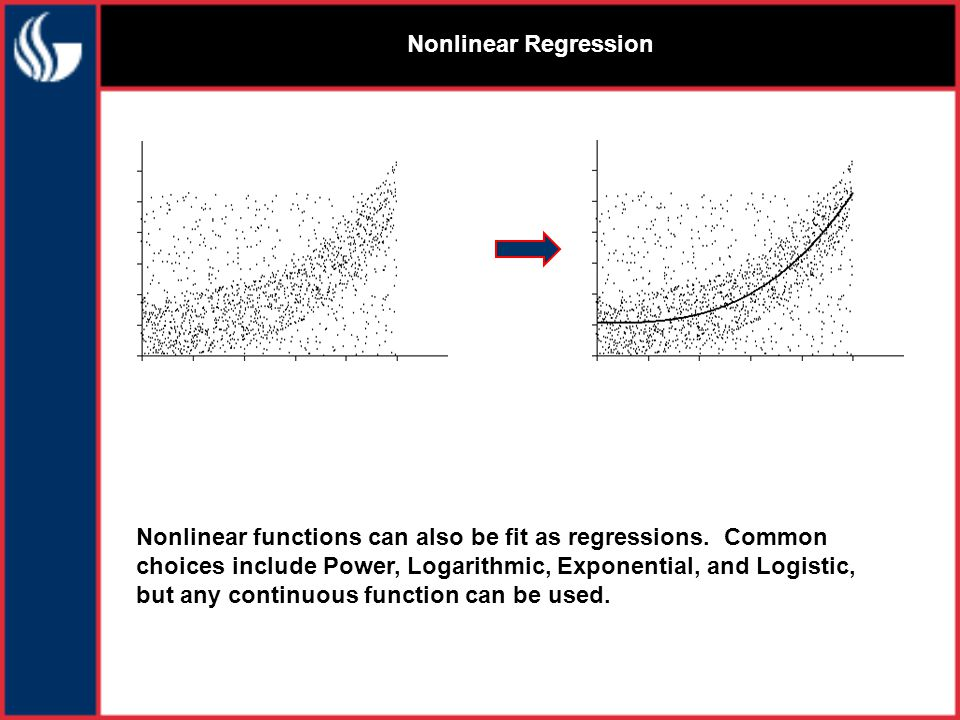 Nonlinear Regression Nonlinear functions can also be fit as regressions.
