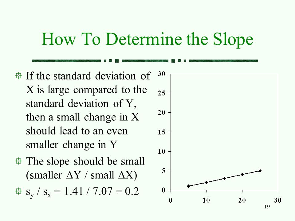 19 How To Determine the Slope If the standard deviation of X is large compared to the standard deviation of Y, then a small change in X should lead to