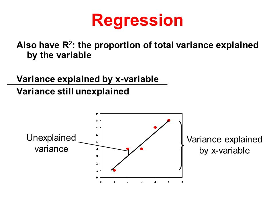 Regression Also have R 2 : the proportion of total variance explained by the variable Variance explained by x-variable Variance still unexplained Variance explained by x-variable Unexplained variance