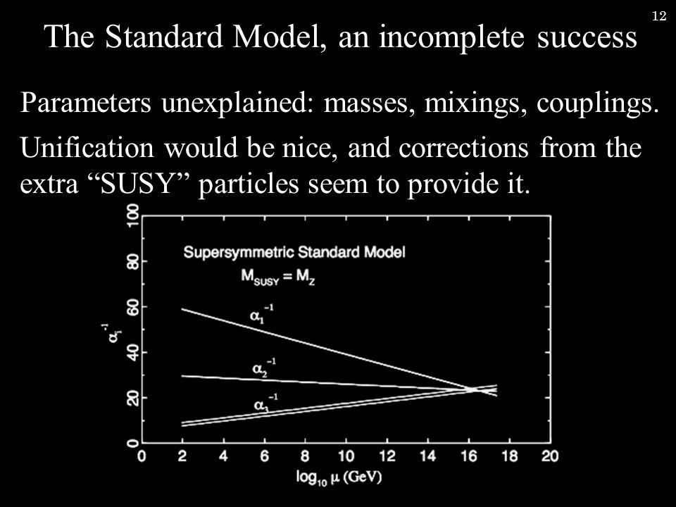 12 The Standard Model, an incomplete success Parameters unexplained: masses, mixings, couplings.