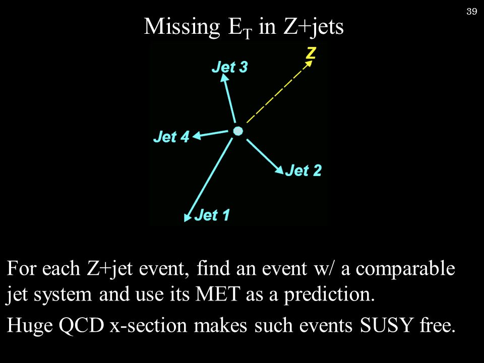39 Missing E T in Z+jets For each Z+jet event, find an event w/ a comparable jet system and use its MET as a prediction.