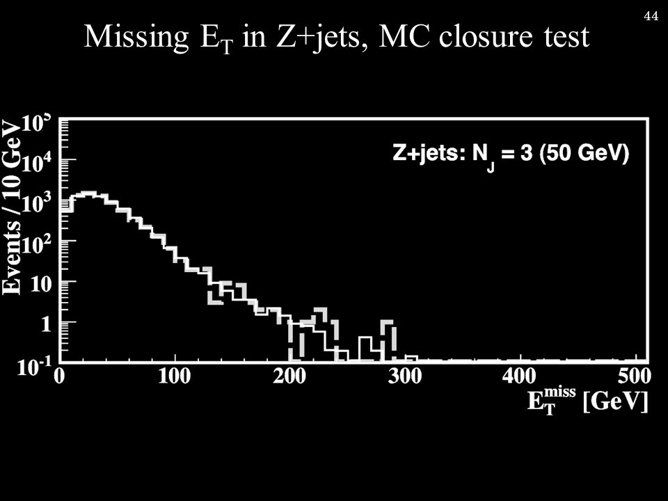 44 Missing E T in Z+jets, MC closure test