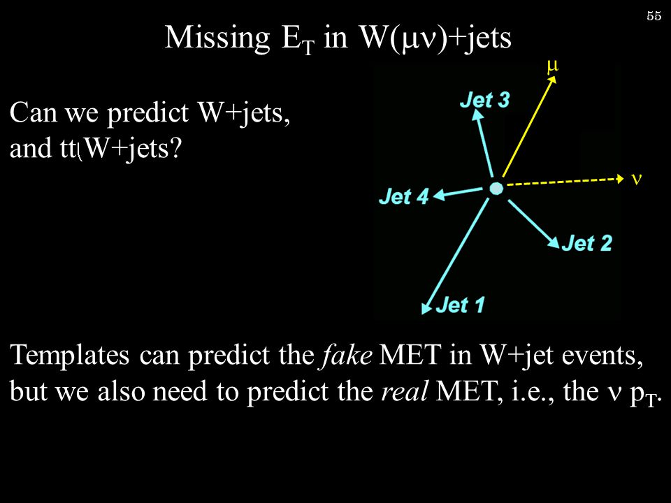 55 Missing E T in W(  )+jets Templates can predict the fake MET in W+jet events, but we also need to predict the real MET, i.e., the p T.