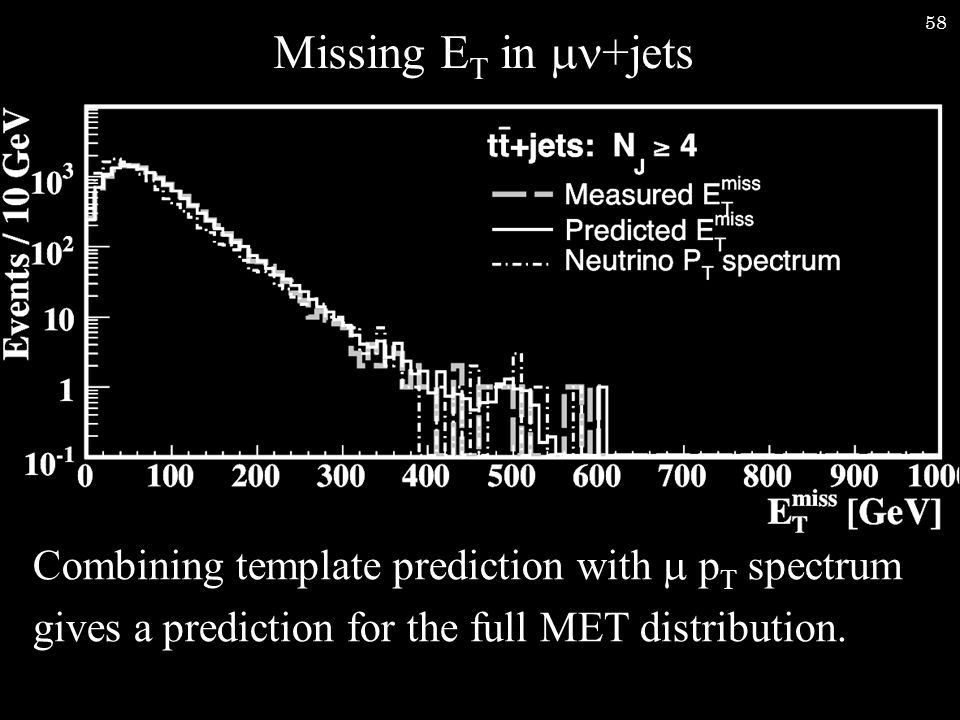 58 Missing E T in  +jets Combining template prediction with  p T spectrum gives a prediction for the full MET distribution.
