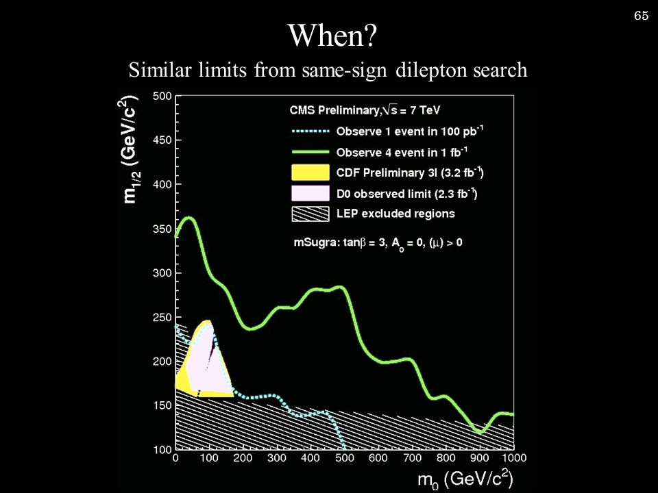 65 When Similar limits from same-sign dilepton search
