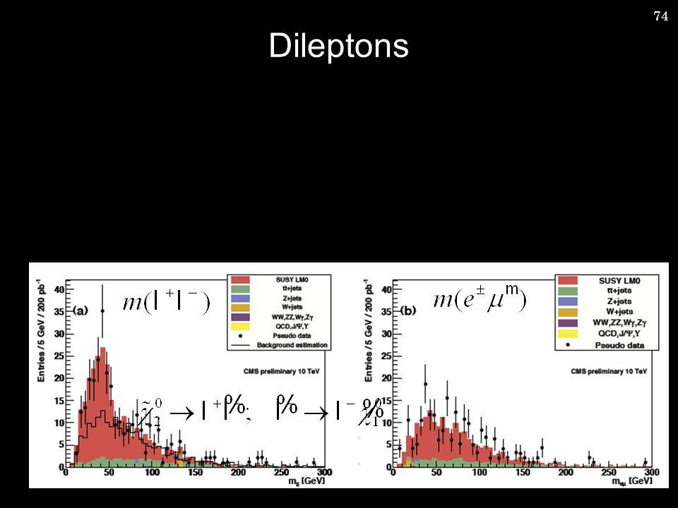 74 Dileptons