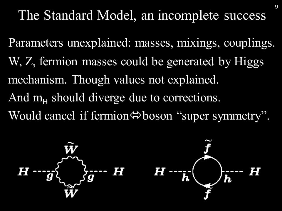 9 The Standard Model, an incomplete success Parameters unexplained: masses, mixings, couplings.