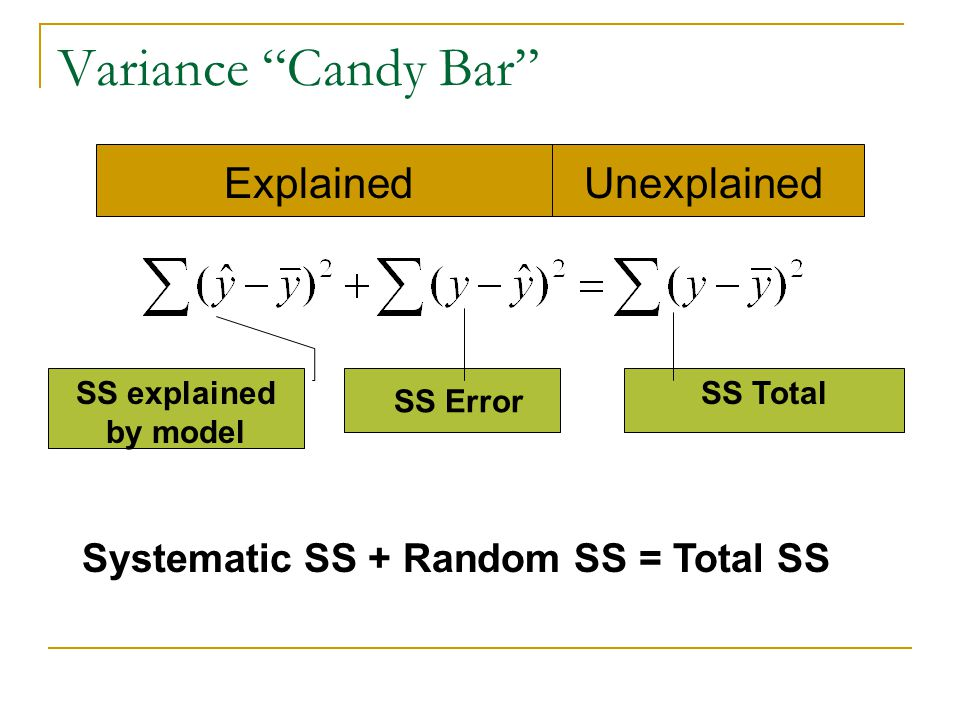 Variance Candy Bar ExplainedUnexplained SS explained by model SS Total SS Error Systematic SS + Random SS = Total SS