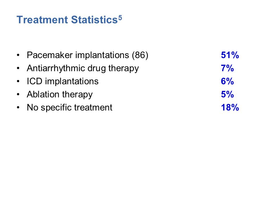 Treatment Statistics 5 Pacemaker implantations (86)51% Antiarrhythmic drug therapy7% ICD implantations6% Ablation therapy5% No specific treatment18%