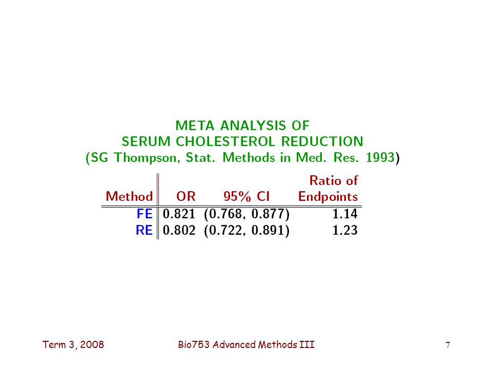 Term 3, 2008Bio753 Advanced Methods III7