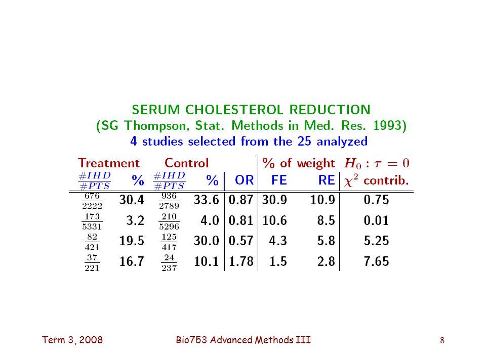 Term 3, 2008Bio753 Advanced Methods III8