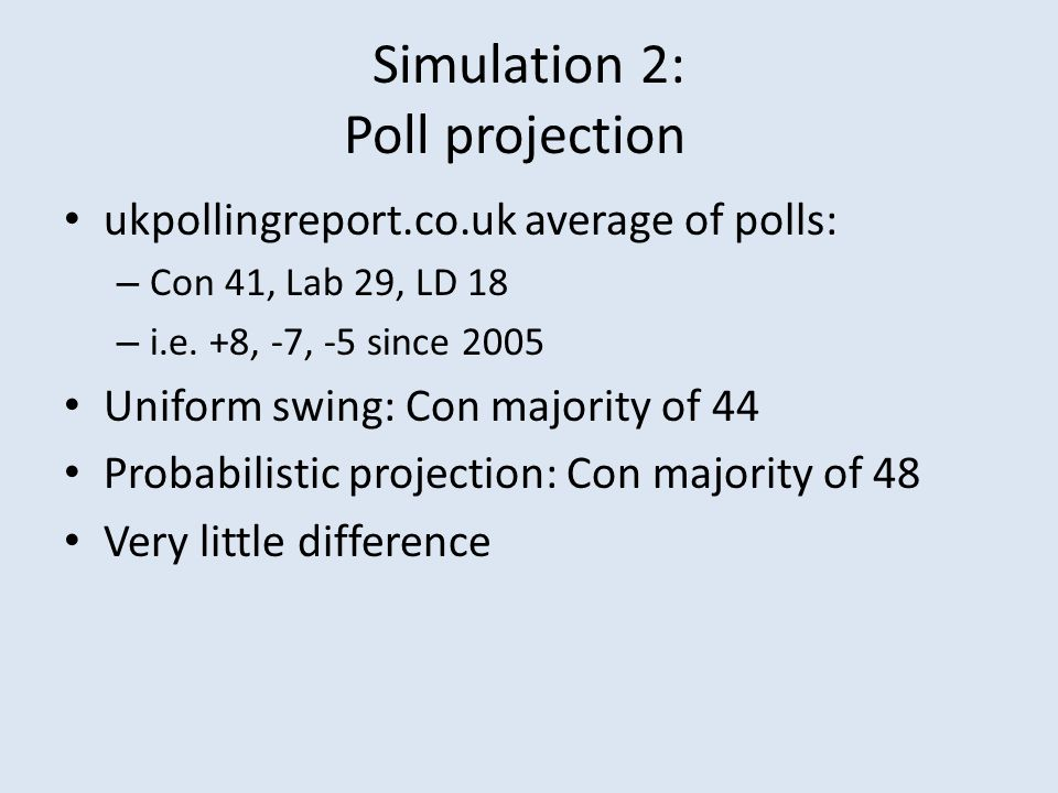 Simulation 2: Poll projection ukpollingreport.co.uk average of polls: – Con 41, Lab 29, LD 18 – i.e. +8, -7, -5 since 2005 Uniform swing: Con majority