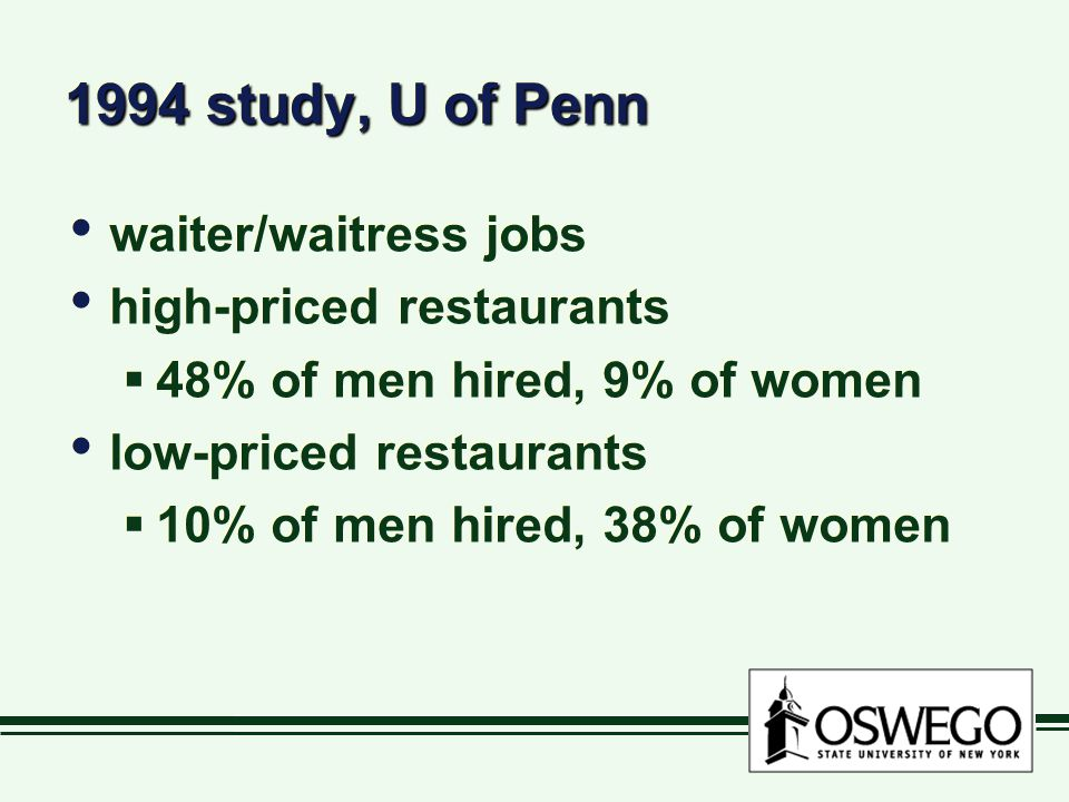 1994 study, U of Penn waiter/waitress jobs high-priced restaurants  48% of men hired, 9% of women low-priced restaurants  10% of men hired, 38% of women waiter/waitress jobs high-priced restaurants  48% of men hired, 9% of women low-priced restaurants  10% of men hired, 38% of women