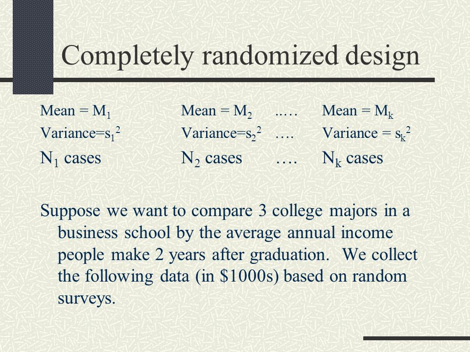 Completely randomized design Mean = M 1 Mean = M 2..…Mean = M k Variance=s 1 2 Variance=s 2 2 ….