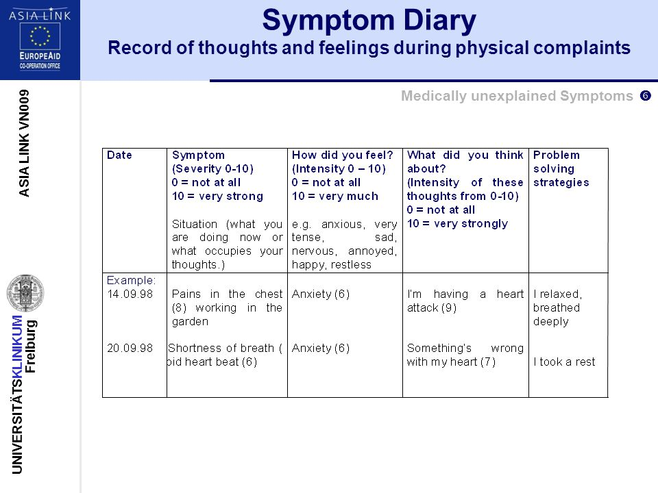 UNIVERSITÄTSKLINIKUM Freiburg ASIA LINK VN009 Medically unexplained Symptoms  Symptom Diary Record of thoughts and feelings during physical complaints