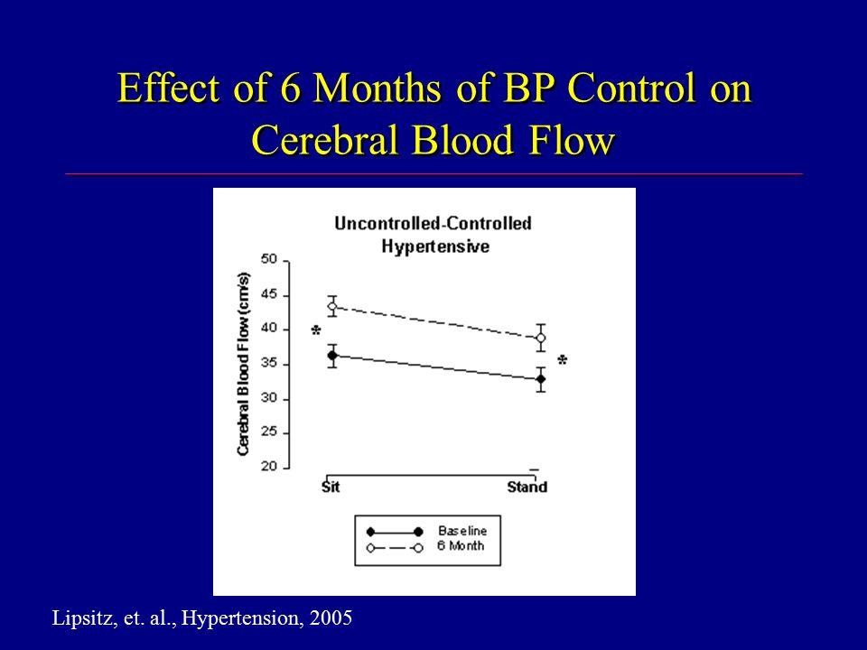 Effect of 6 Months of BP Control on Cerebral Blood Flow Lipsitz, et. al., Hypertension, 2005