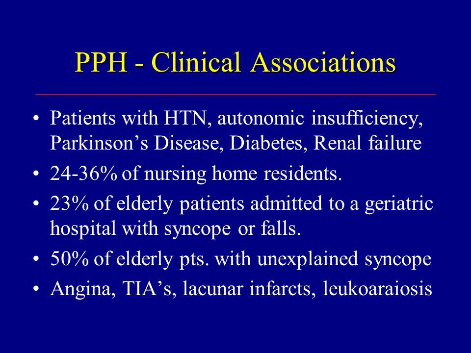 PPH - Clinical Associations Patients with HTN, autonomic insufficiency, Parkinson's Disease, Diabetes, Renal failure 24-36% of nursing home residents.