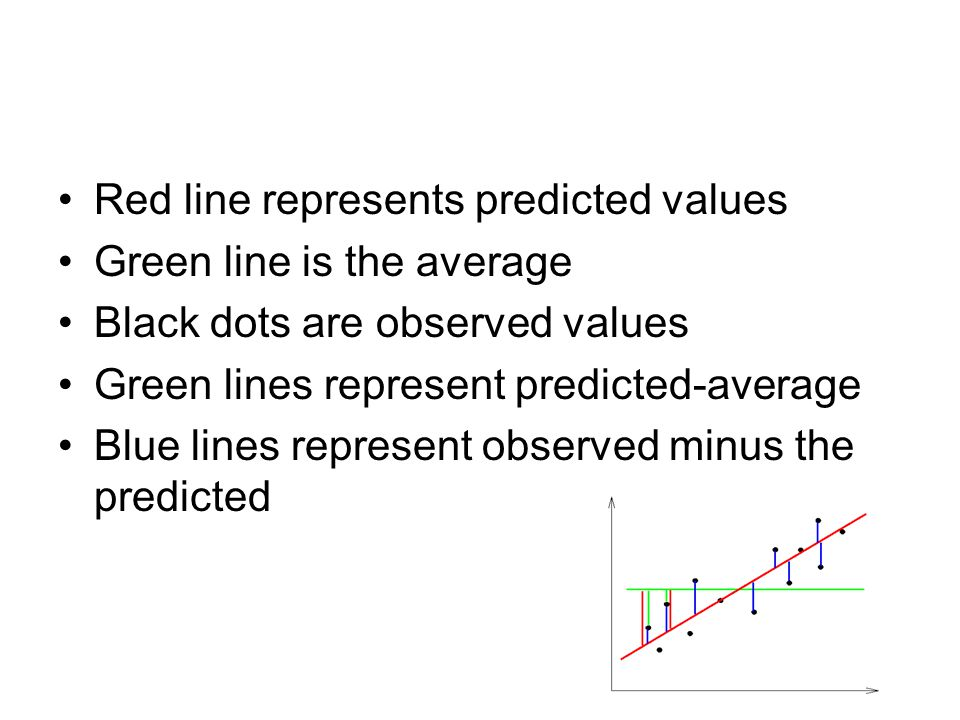 Red line represents predicted values Green line is the average Black dots are observed values Green lines represent predicted-average Blue lines represent observed minus the predicted
