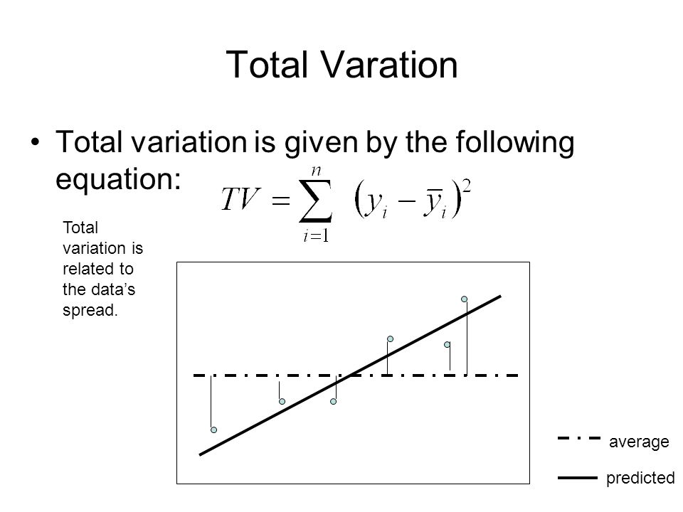 Total Varation Total variation is given by the following equation: average predicted Total variation is related to the data's spread.