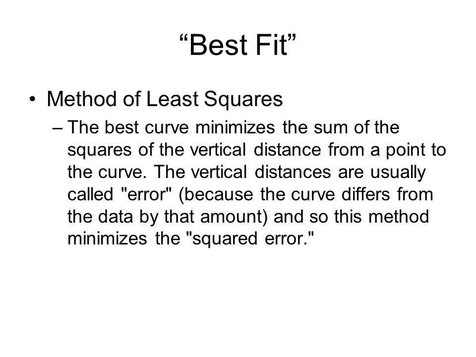 Regression Coefficeint Pearson divided up variation as follows: