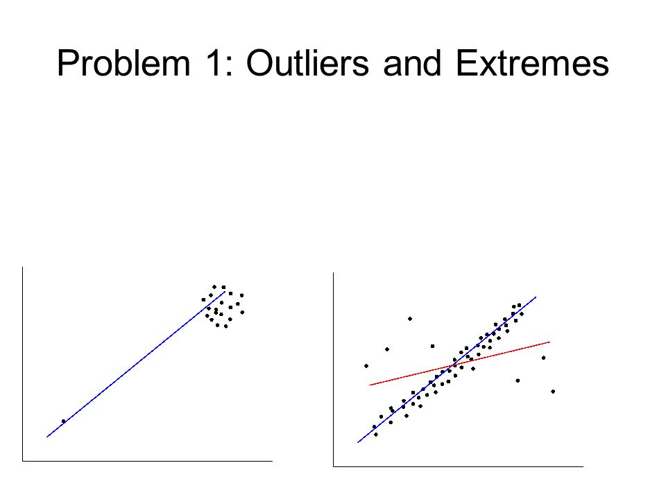 Problem 1: Outliers and Extremes