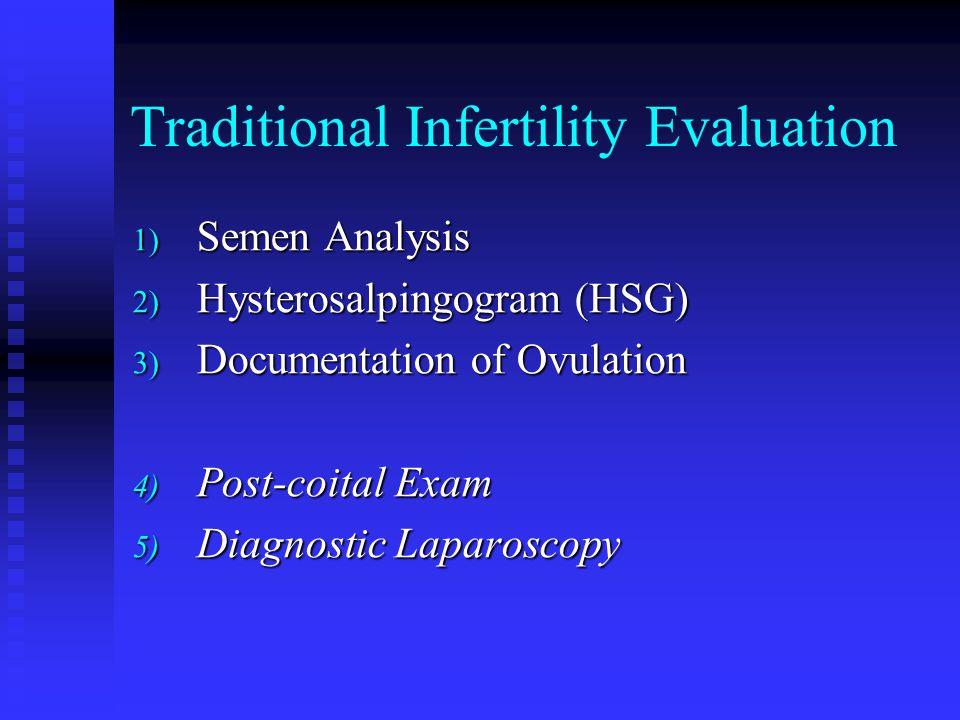 Traditional Infertility Evaluation 1) Semen Analysis 2) Hysterosalpingogram (HSG) 3) Documentation of Ovulation 4) Post-coital Exam 5) Diagnostic Laparoscopy
