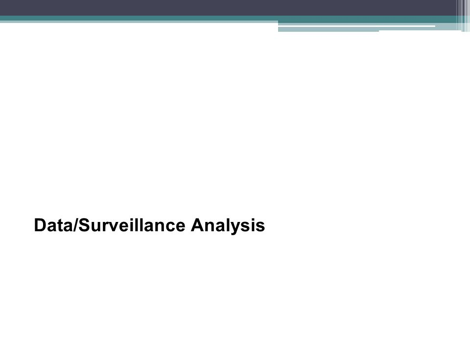 Data/Surveillance Analysis
