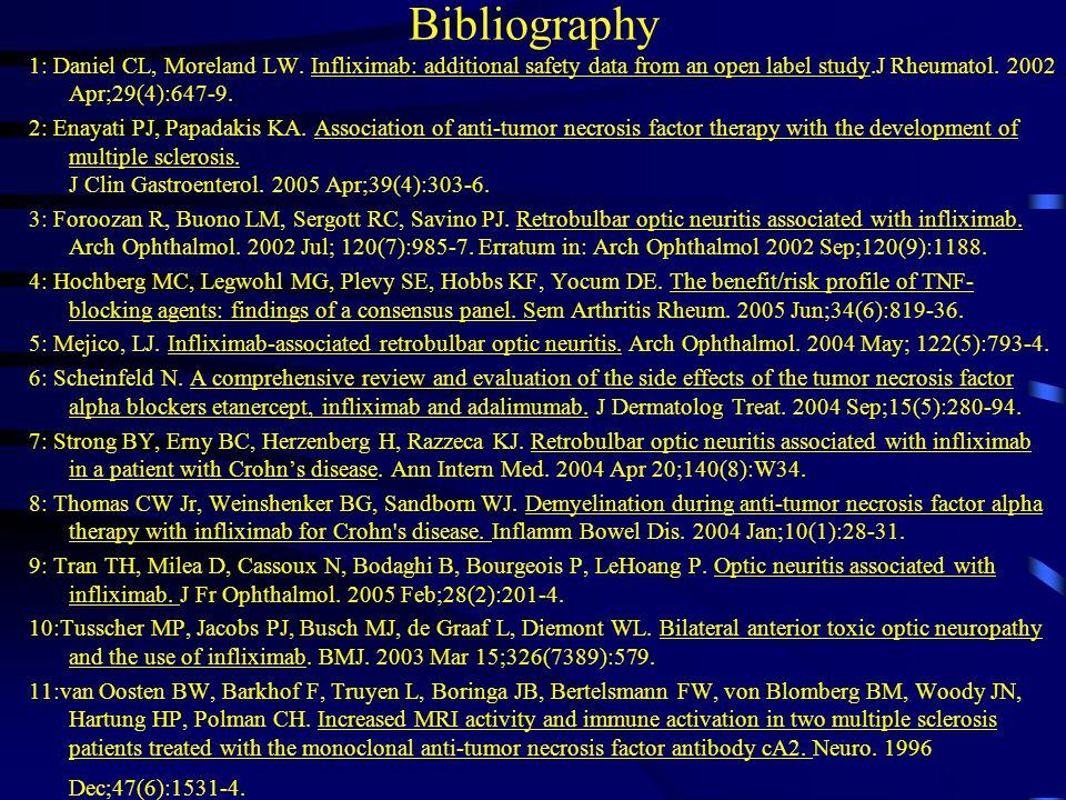 Bibliography 1: Daniel CL, Moreland LW. Infliximab: additional safety data from an open label study.J Rheumatol. 2002 Apr;29(4):647-9. 2: Enayati PJ,