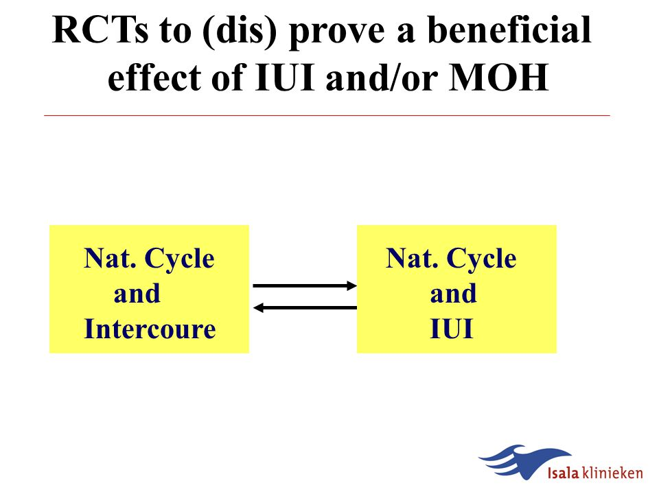 Stim. Cycle and IUI RCTs to (dis) prove a beneficial effect of IUI and/or MOH Nat.