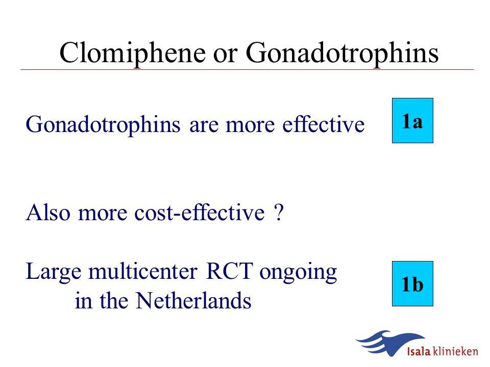 Clomiphene or Gonadotrophins 0.010.1 1 10 Favours Clomiphenefavours Gonadotrophins 1a Karlstrom 1993 Balasch 1994 Ecochard 2000 Matorras 1992 Total 2.2, 1.2 – 3.9
